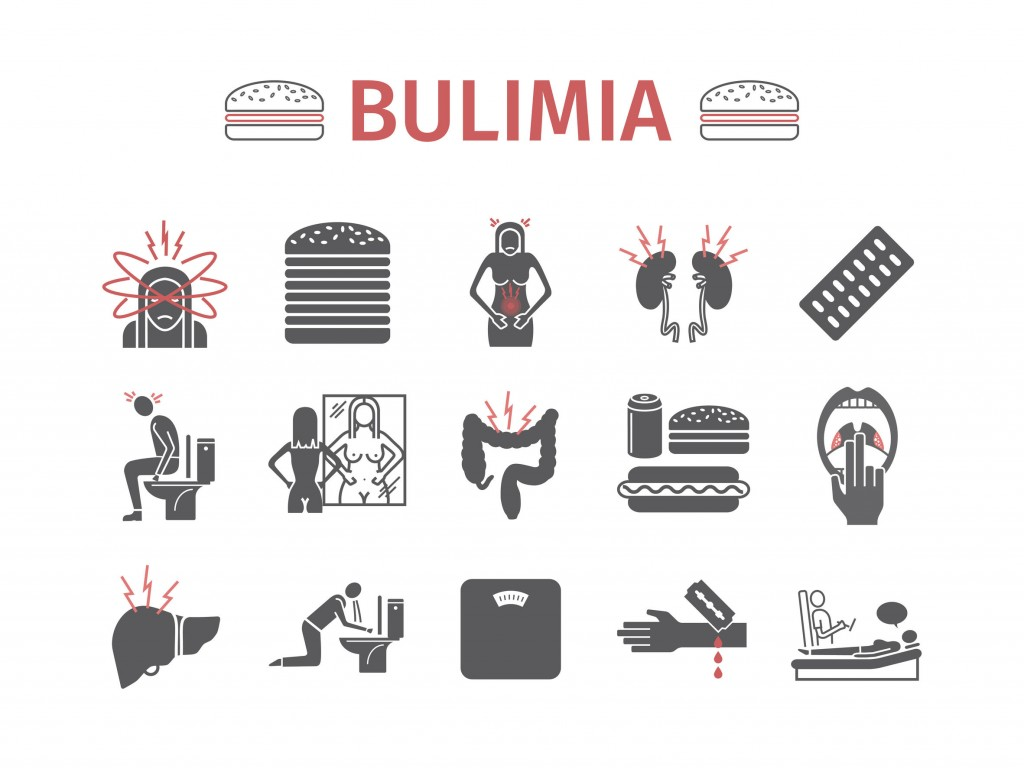 Bulimia. Symptoms, Treatment. Icons set. Vector signs.
